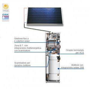 Caldaia GRUPPO IMAR Modello Bimetal Condens Top Solar