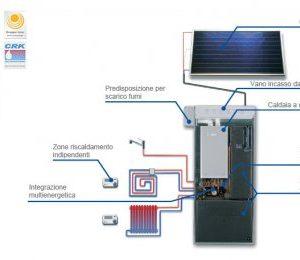 Caldaia GRUPPO IMAR Modello Inka Solar